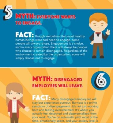 mythbusters-on-workplace-fact-finding-2