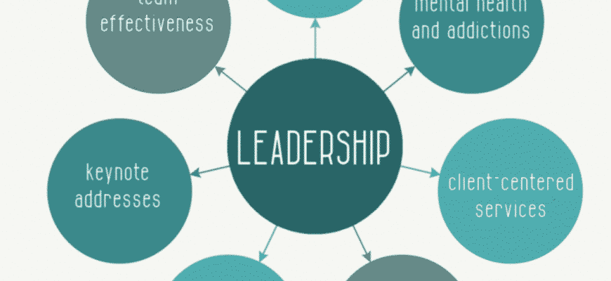 want-to-be-an-engaging-leader-you-need-one-trait-2