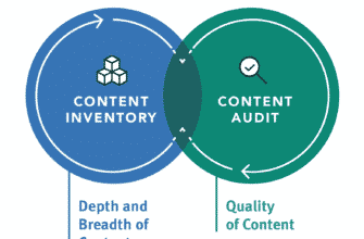 Content Inventory And Audit 37 6345872 335x220