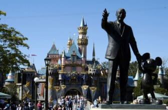 the-gangs-of-disneyland-five-special-ways-to-manage-a-team-2