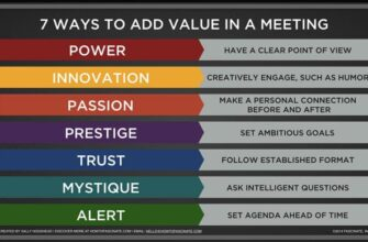 four-ways-to-add-value-through-meetings-2