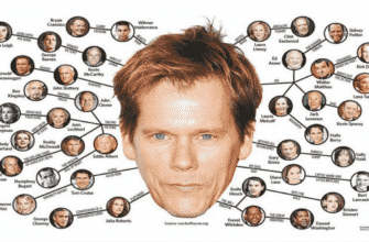 do-you-know-your-kevin-bacon-number-six-degrees-of-power-networking-3