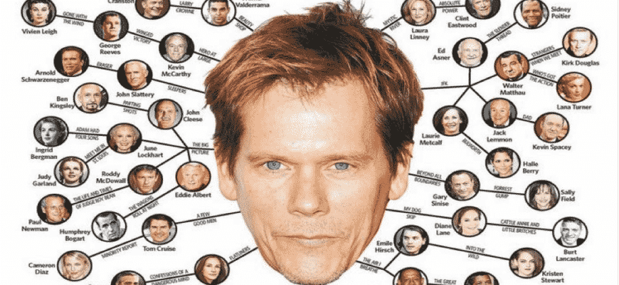 Kevin Bacon 7656918 870x400