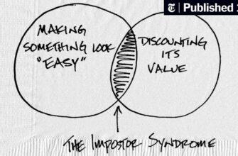 when-is-impostor-syndrome-actually-career-dysmorphia-3