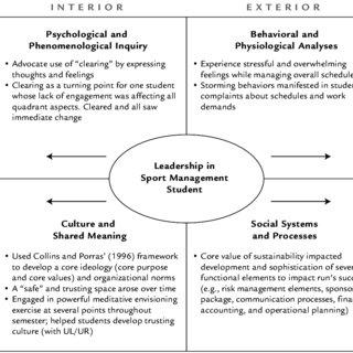 andrew-kreisberg-on-developing-your-core-ideology