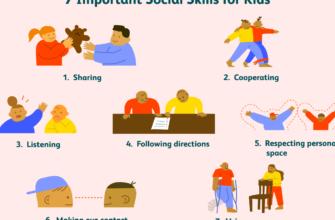 Seven Social Skills For Kids 4589865 V3 01 B5ac3238909241adbb3e2fa6ebacde18 3018744 335x220