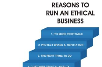 Top 5 For Runing A Business 2525468 335x220