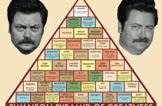 weekender-ron-swanson-s-three-workplace-rules-2