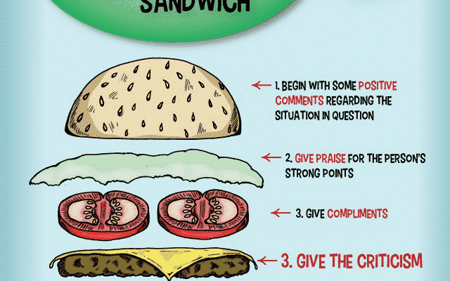 constructive-criticism-and-feedback-sandwiches-with-bruce-springsteen