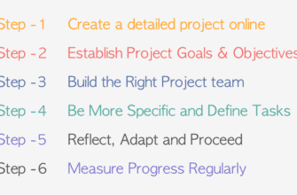 Six Ways To Manage A Project Team 6778023 335x220